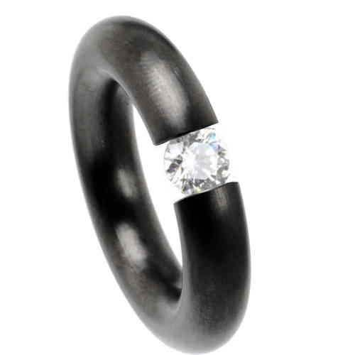 Spannring 5,5 mm PVD Black matt - Zirkonia